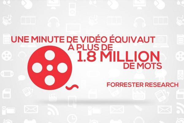 Vidéo promotionnelle Web Marketing impact