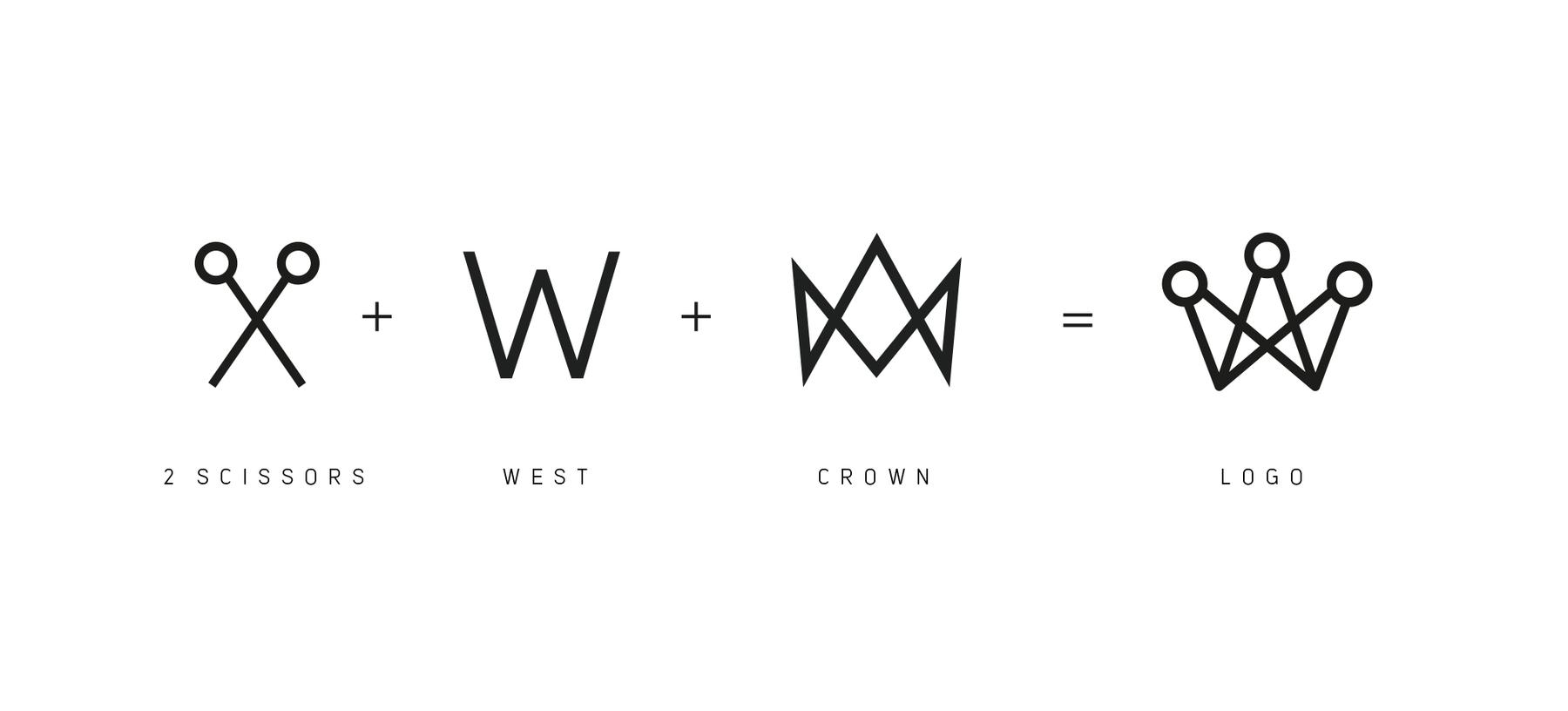 barber shop logos esquisses